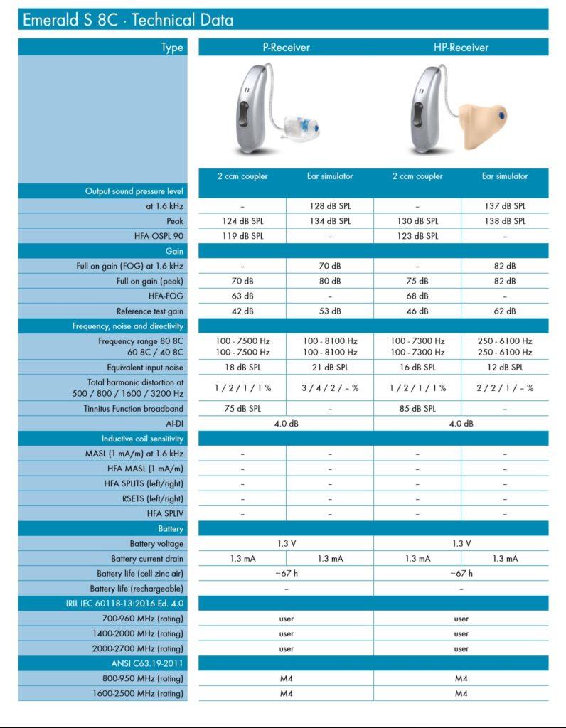 Audiometrija Sluh split